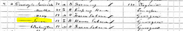 1870 Federal Census (click to view larger)