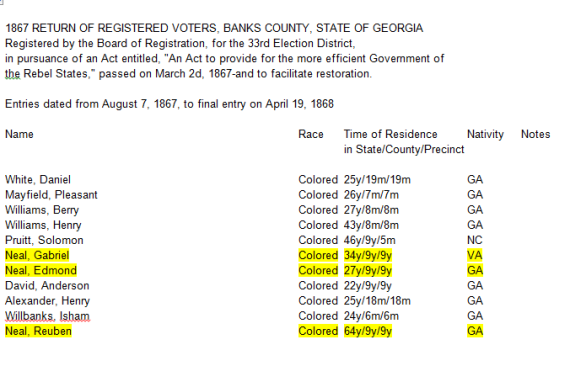 1867 Return of Registered Voters, Banks County Georgia