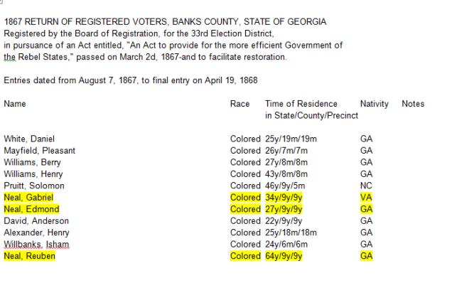 1867 Return of Registered Voters, Banks County Georgia