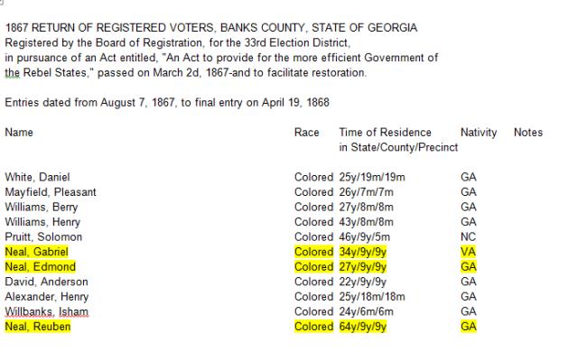 1867 Return of Registered Voters